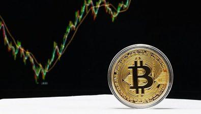 Анализ цены биткоина