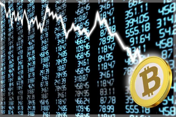 Цена биткоина достигла минимума за 20 дней