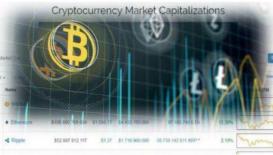 CoinMarketCap запускает метрику ликвидности