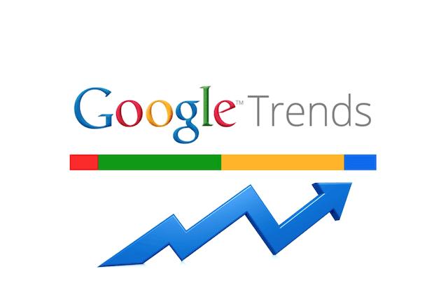 Google запросы по цене за биткоин снизились до трехлетнего минимума