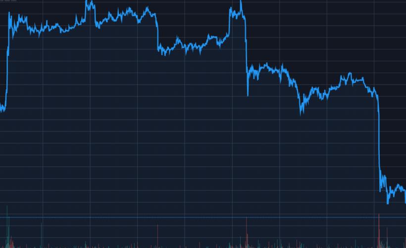 Новый обвал криптовалютного рынка