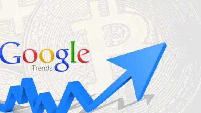 Количество Google-запросов с тегом «купить биткоин» достигло годового максимума