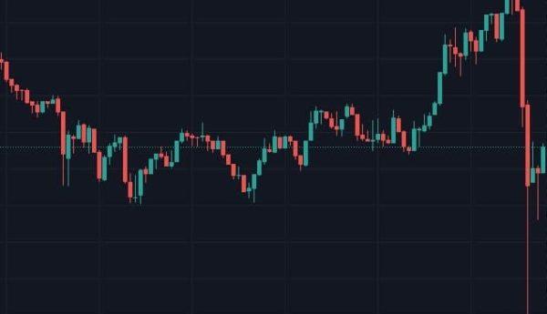 Биткоин обновил исторический максимум на Coinbase